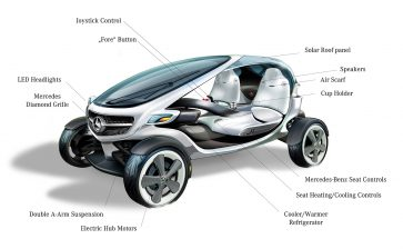 The future of golf carts?
