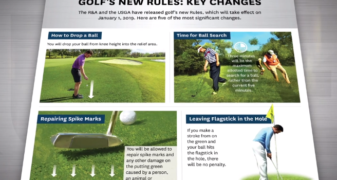 Golf's modernised rules for 2019 unveiled