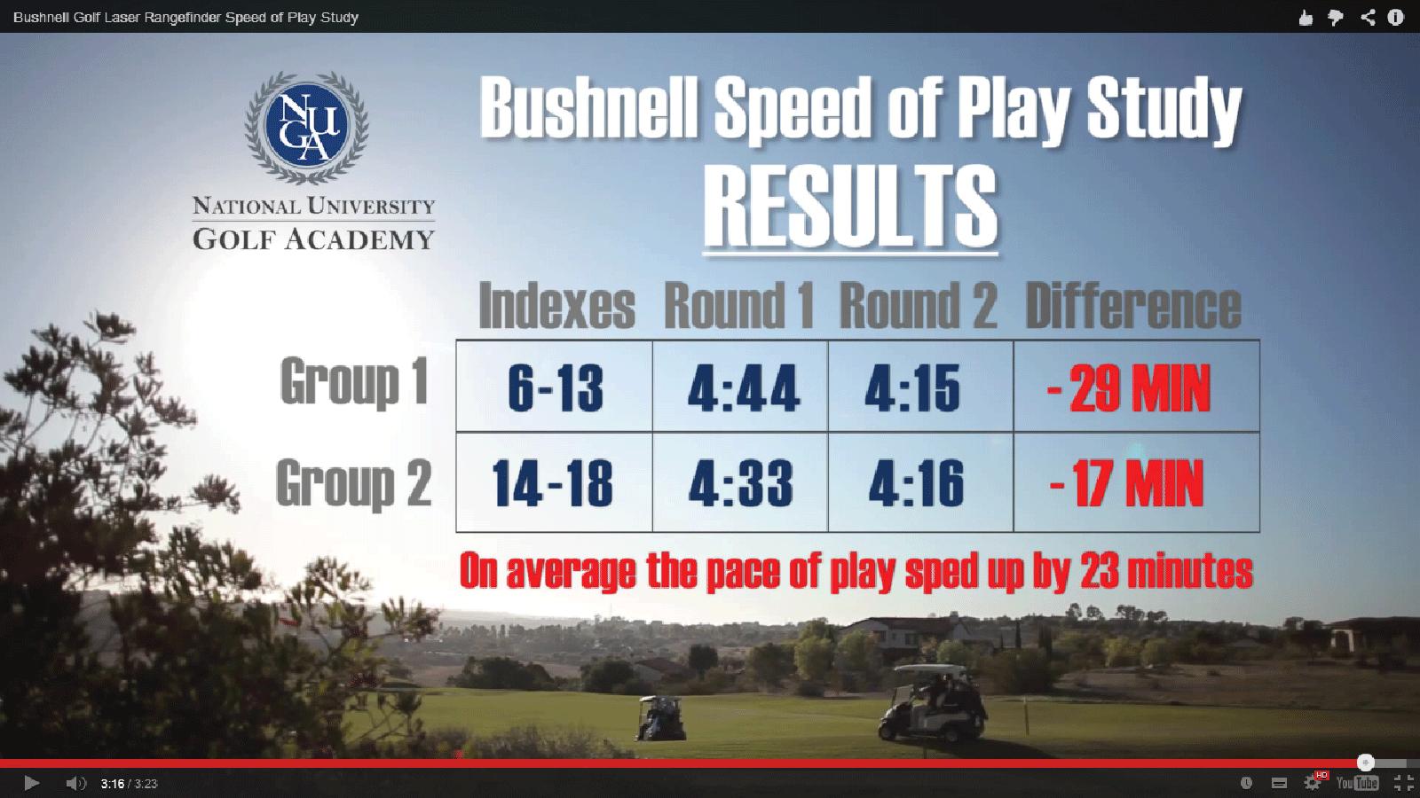 BushnellSpeed-of-playWEB